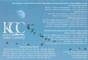 ILC-classes